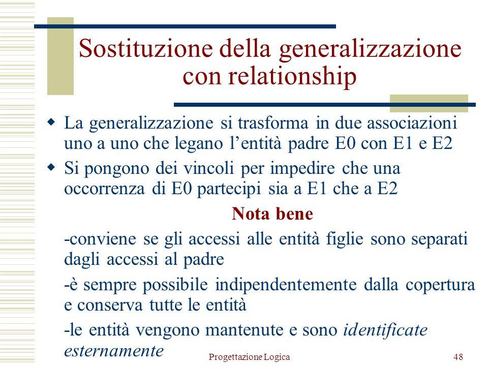 Sostituzione della generalizzazione con relationship