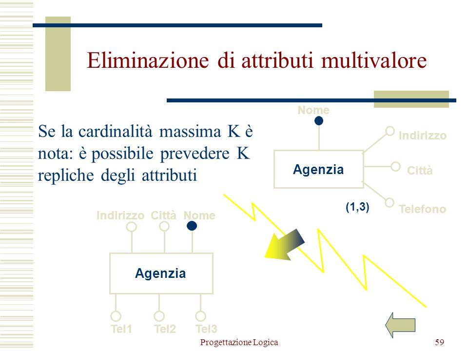 Eliminazione di attributi multivalore