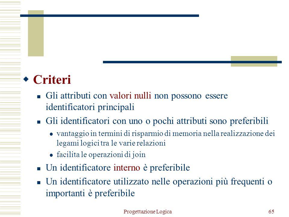 Criteri Gli attributi con valori nulli non possono essere identificatori principali. Gli identificatori con uno o pochi attributi sono preferibili.