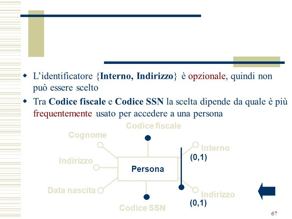 L'identificatore {Interno, Indirizzo} è opzionale, quindi non può essere scelto