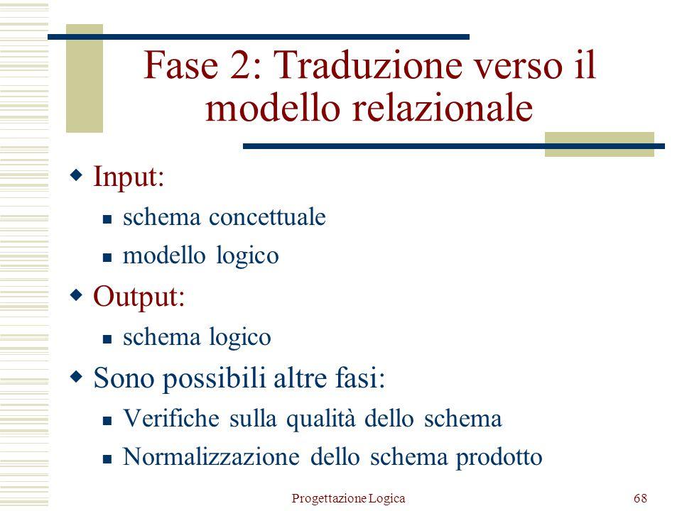 Fase 2: Traduzione verso il modello relazionale