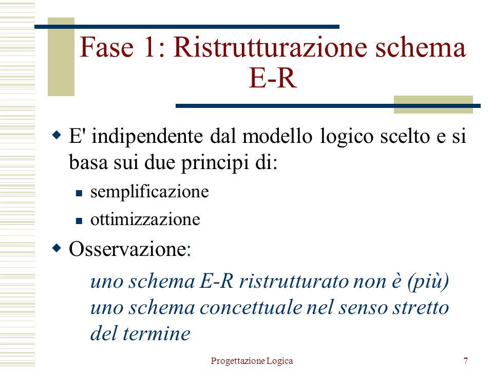 Fase 1: Ristrutturazione schema E-R