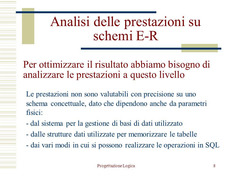 Analisi delle prestazioni su schemi E-R