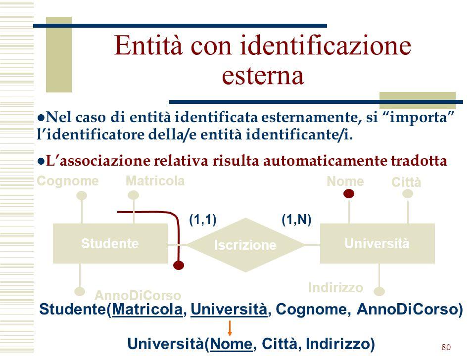 Entità con identificazione esterna