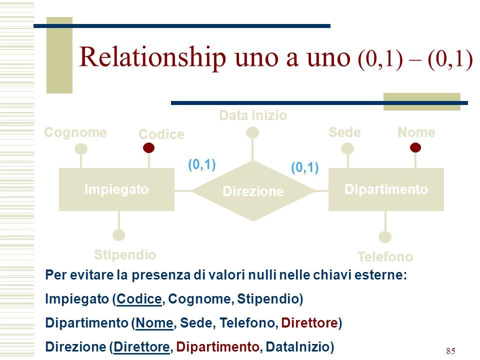 Relationship uno a uno (0,1) – (0,1)