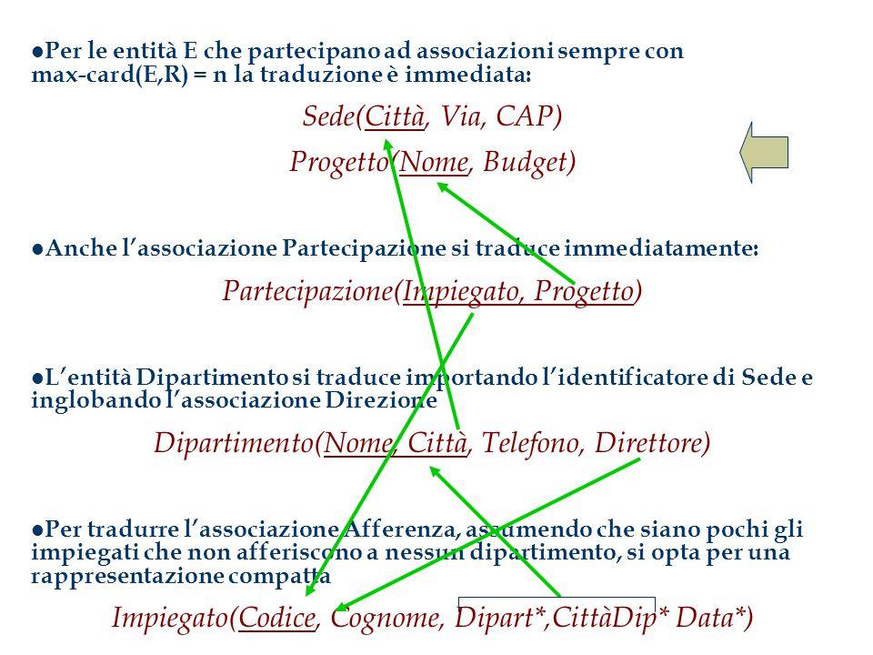 Progetto(Nome, Budget)