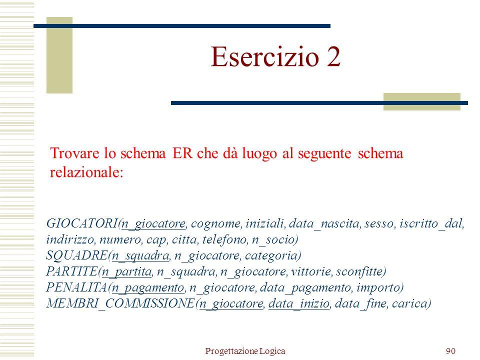 Esercizio 2 Trovare lo schema ER che dà luogo al seguente schema relazionale:
