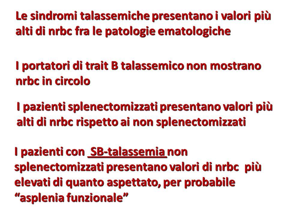 Le sindromi talassemiche presentano i valori più alti di nrbc fra le patologie ematologiche