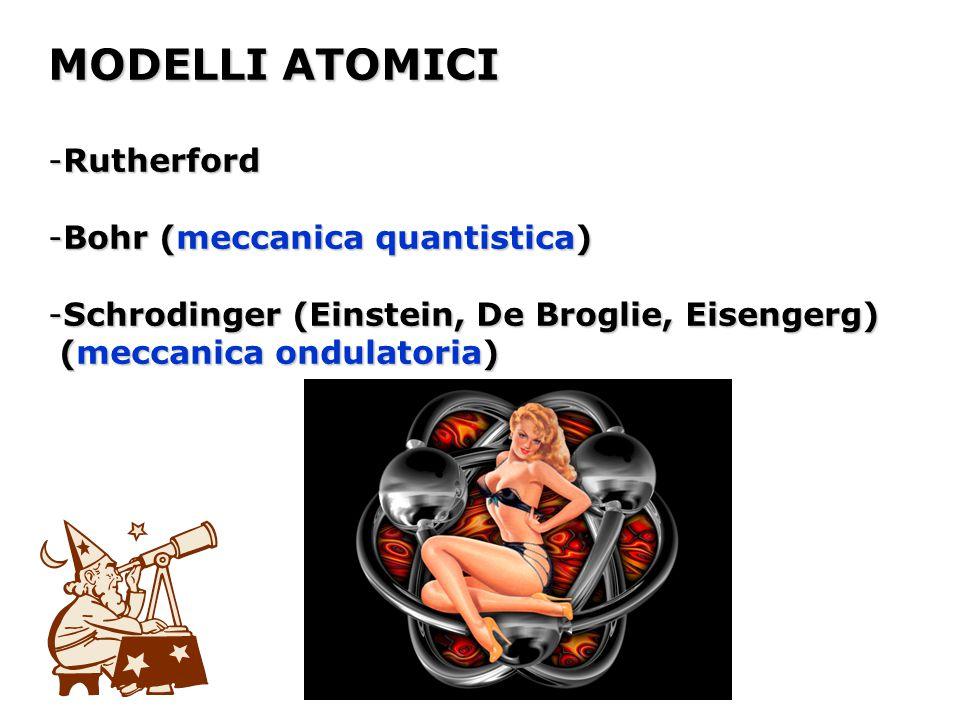 MODELLI ATOMICI Rutherford Bohr (meccanica quantistica)
