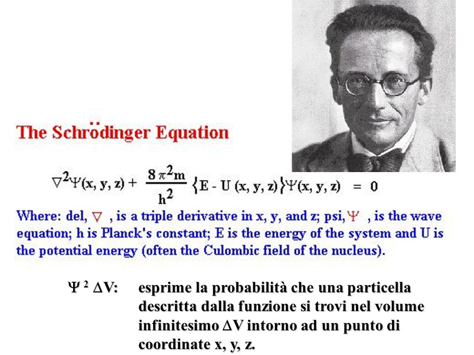 Y 2 DV:. esprime la probabilità che una particella