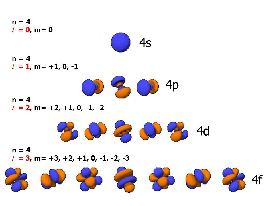 4s 4p 4d 4f n = 4 l = 0, m= 0 n = 4 l = 1, m= +1, 0, -1 n = 4