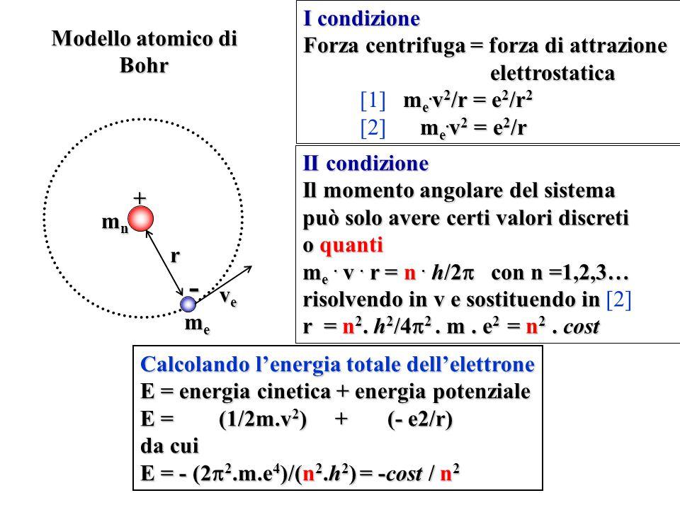 - I condizione Forza centrifuga = forza di attrazione
