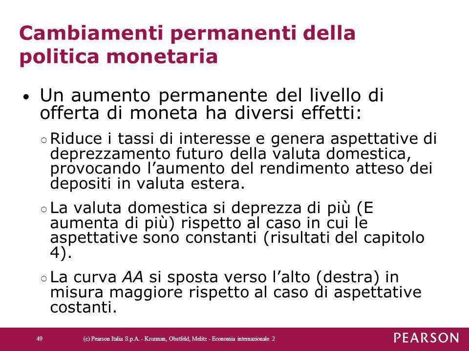 Cambiamenti permanenti della politica monetaria