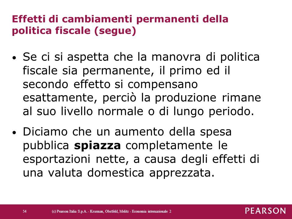Effetti di cambiamenti permanenti della politica fiscale (segue)
