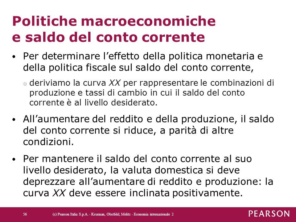Politiche macroeconomiche e saldo del conto corrente
