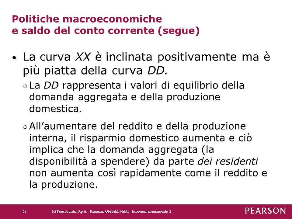 Politiche macroeconomiche e saldo del conto corrente (segue)