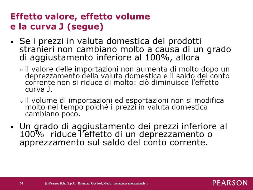 Effetto valore, effetto volume e la curva J (segue)