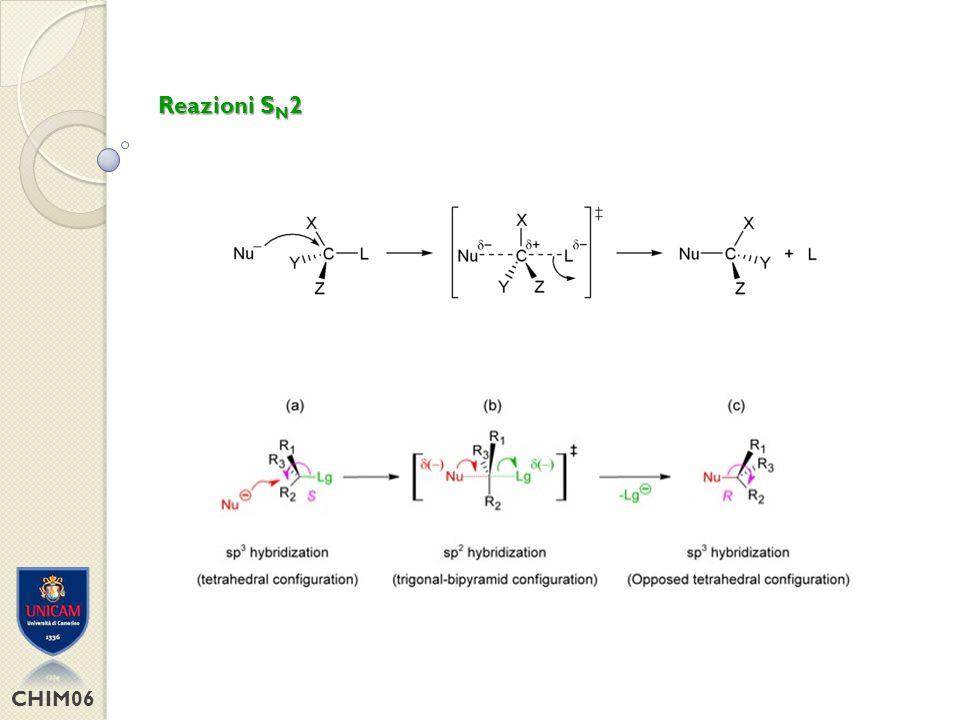 Reazioni SN2 CHIM06