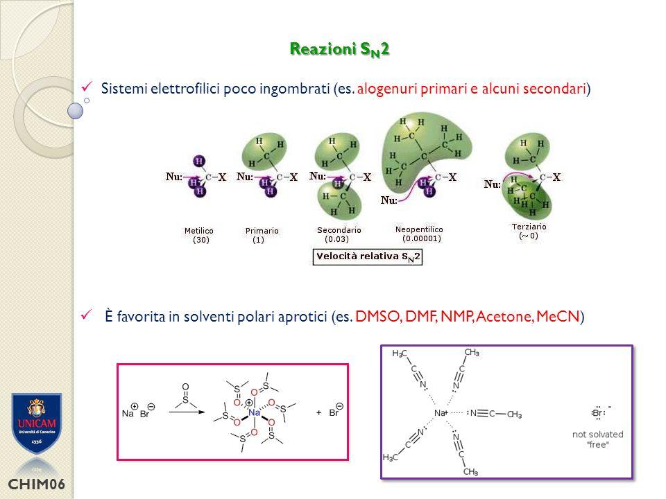 Reazioni SN2 Sistemi elettrofilici poco ingombrati (es. alogenuri primari e alcuni secondari)