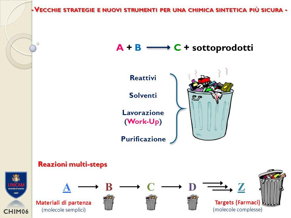 A B C D Z A + B C + sottoprodotti Reattivi Solventi Lavorazione