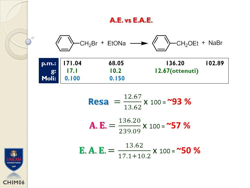 A.E. vs E.A.E. p.m.: g: Moli: 171.04 68.05 136.20 102.89.