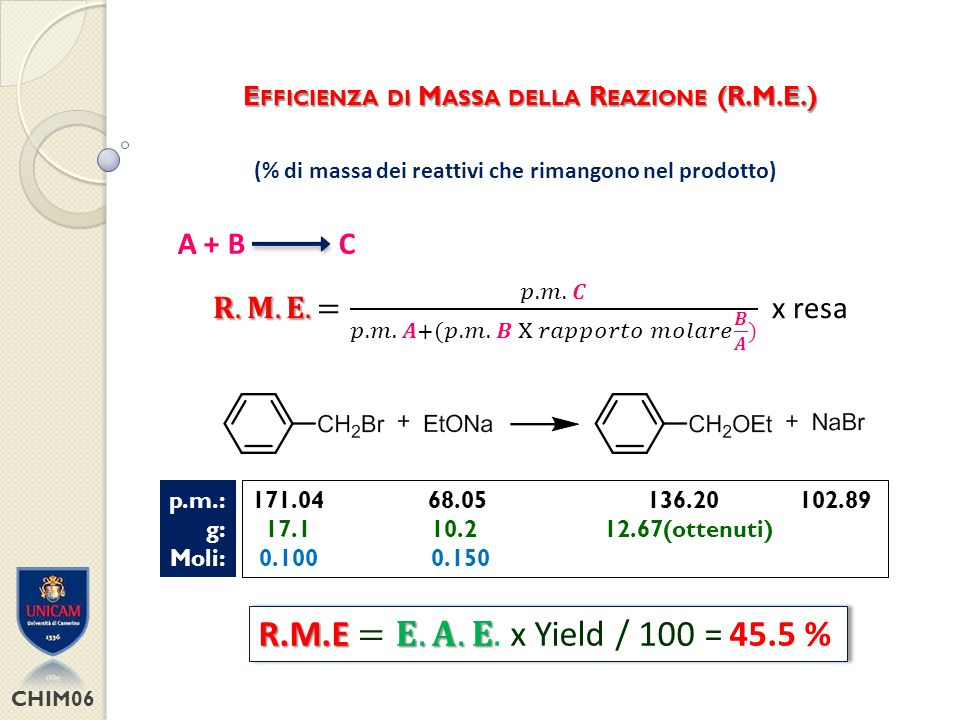 (% di massa dei reattivi che rimangono nel prodotto)