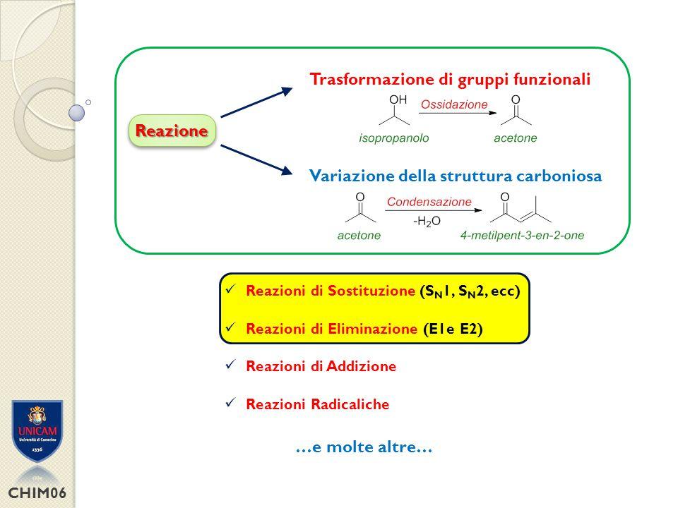 Trasformazione di gruppi funzionali