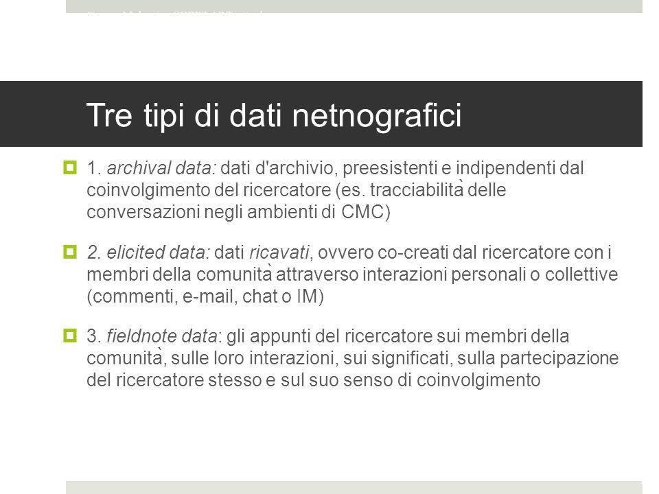 Tre tipi di dati netnografici