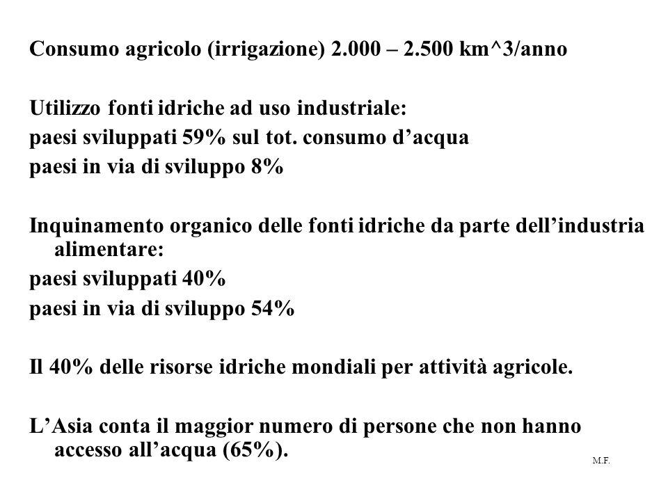 Consumo agricolo (irrigazione) 2.000 – 2.500 km^3/anno