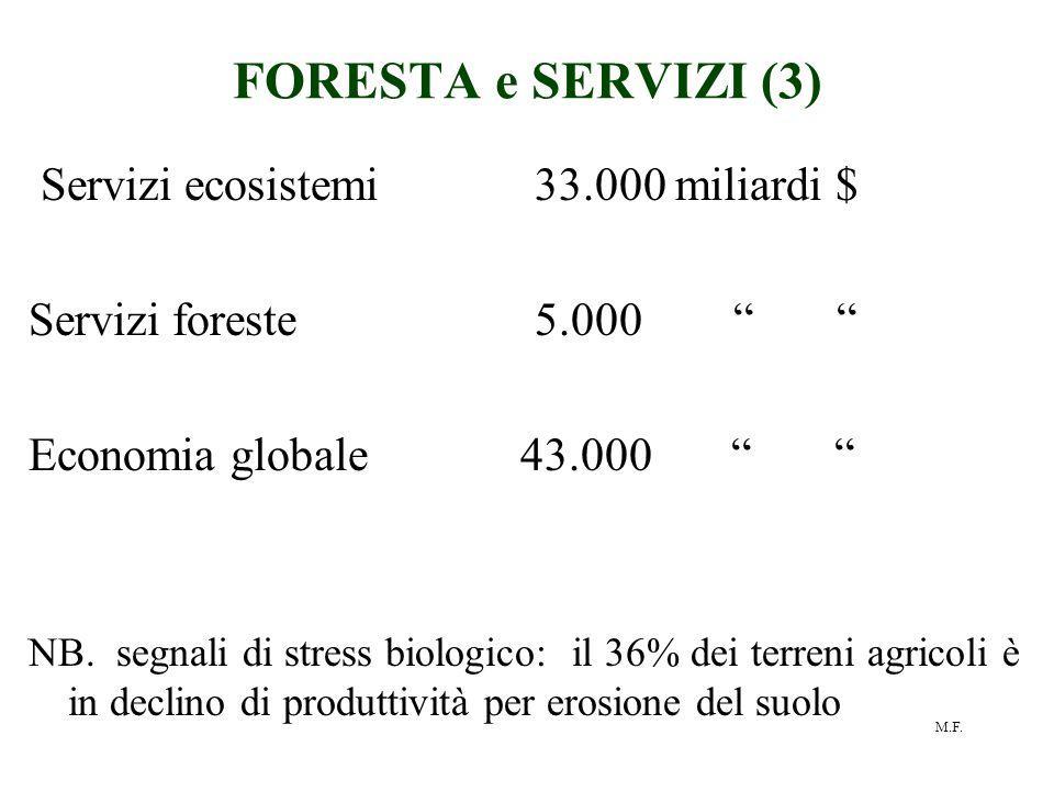 FORESTA e SERVIZI (3) Servizi ecosistemi 33.000 miliardi $