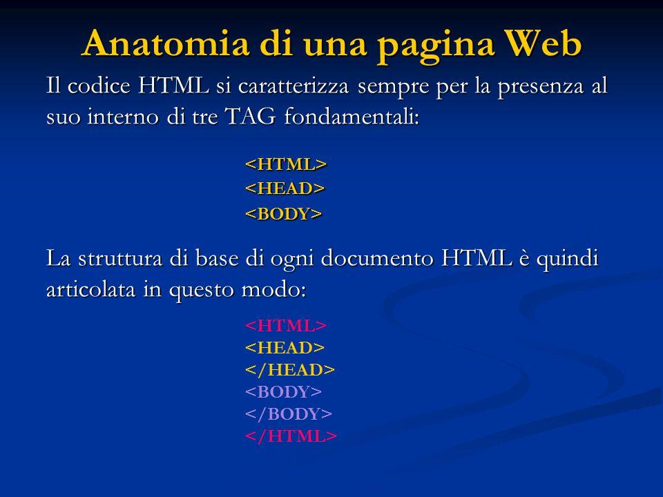 Anatomia di una pagina Web