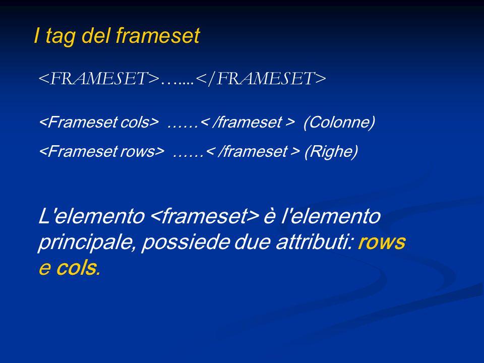 I tag del frameset <FRAMESET>…....</FRAMESET> <Frameset cols> ……< /frameset > (Colonne) <Frameset rows> ……< /frameset > (Righe)