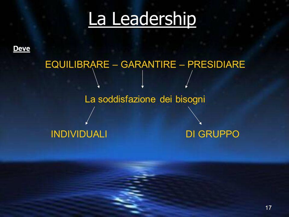 La Leadership EQUILIBRARE – GARANTIRE – PRESIDIARE