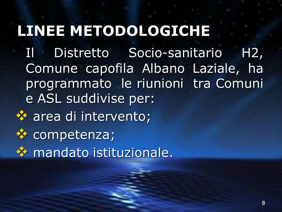 LINEE METODOLOGICHE Il Distretto Socio-sanitario H2, Comune capofila Albano Laziale, ha programmato le riunioni tra Comuni e ASL suddivise per: