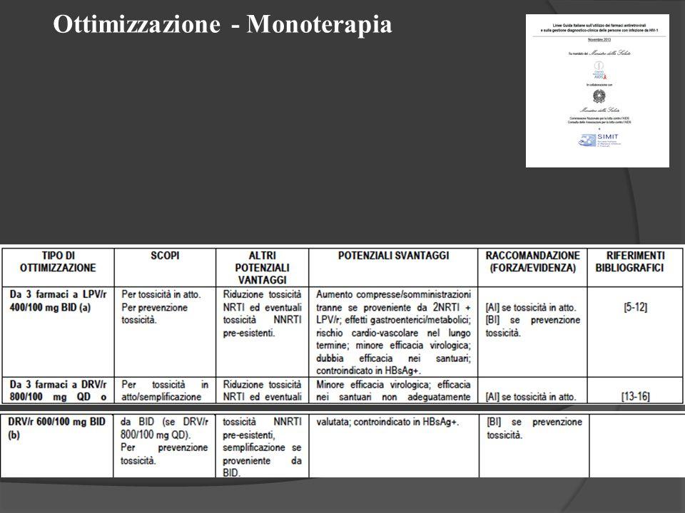 Ottimizzazione - Monoterapia