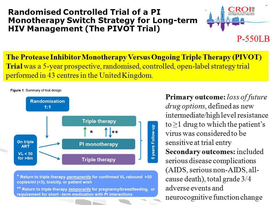 Randomised Controlled Trial of a PI Monotherapy Switch Strategy for Long-term HIV Management (The PIVOT Trial)
