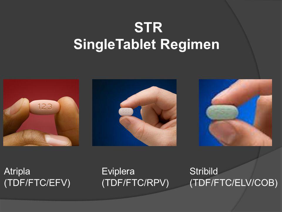 STR SingleTablet Regimen