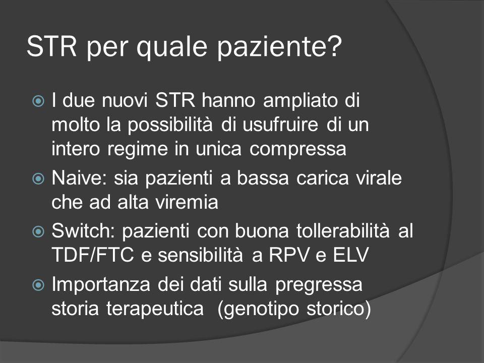 STR per quale paziente I due nuovi STR hanno ampliato di molto la possibilità di usufruire di un intero regime in unica compressa.