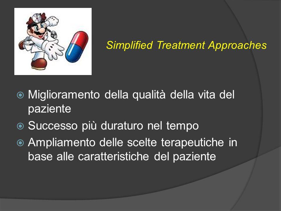 Miglioramento della qualità della vita del paziente