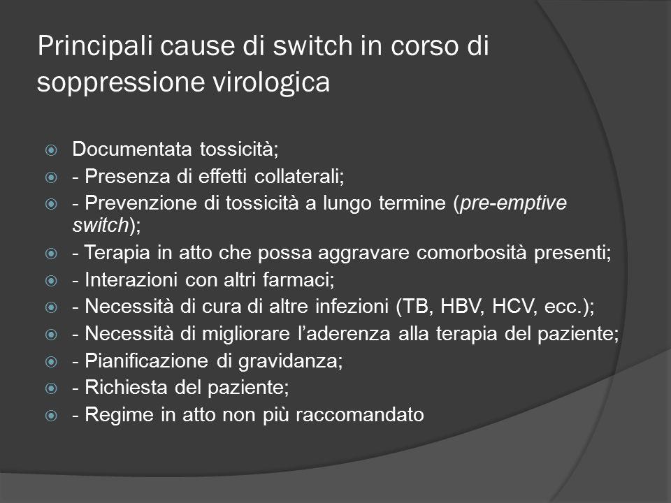 Principali cause di switch in corso di soppressione virologica
