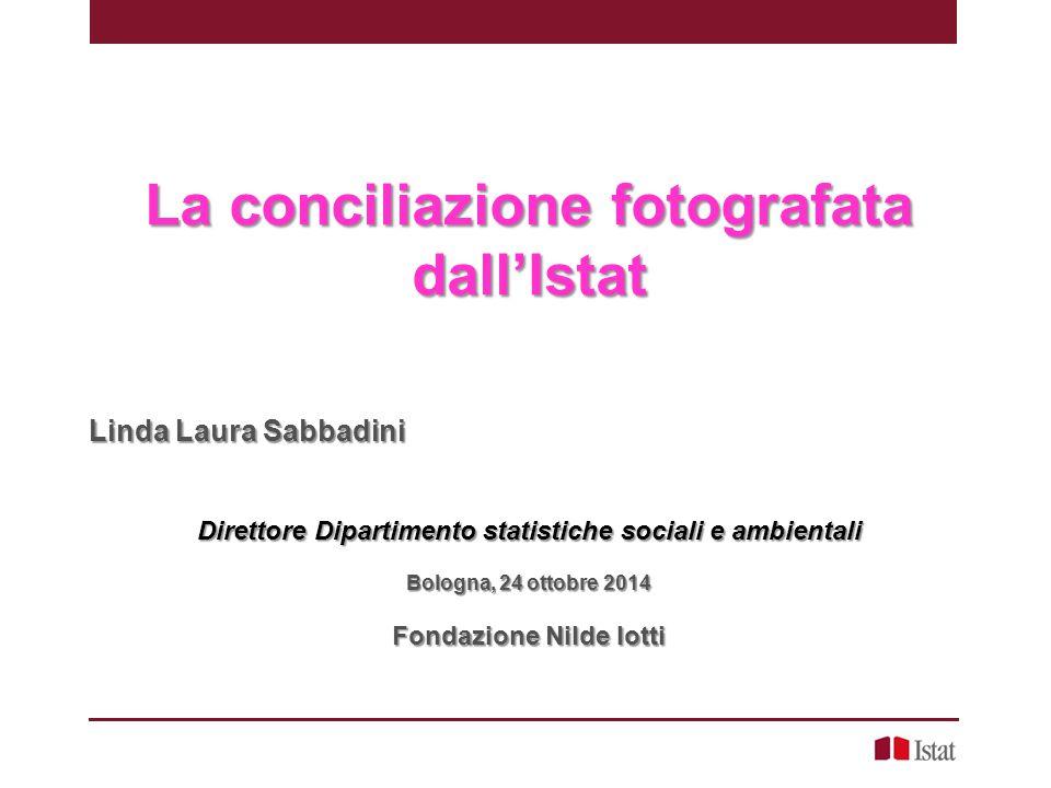 La conciliazione fotografata dall'Istat