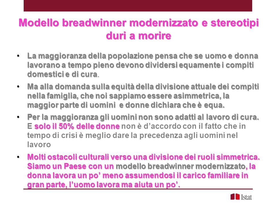 Modello breadwinner modernizzato e stereotipi duri a morire