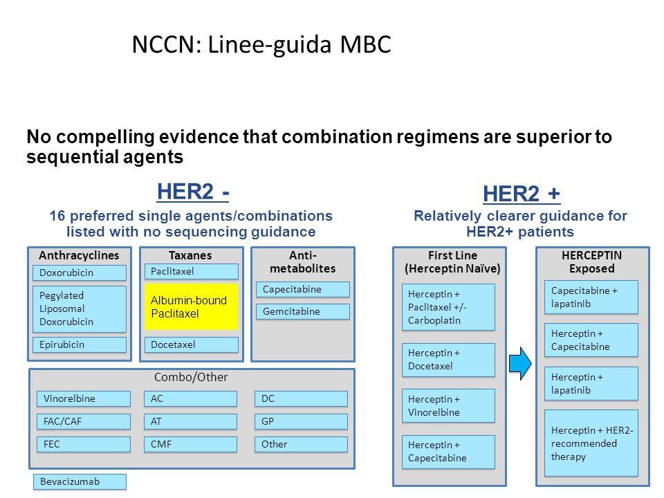 NCCN: Linee-guida MBC HER2 - HER2 +
