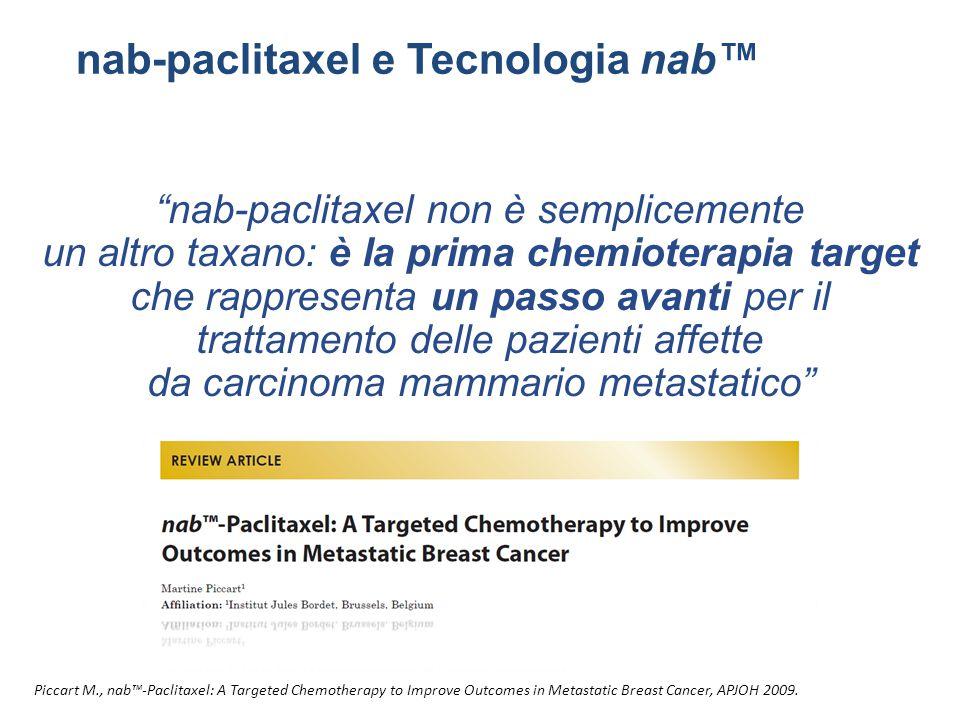 nab-paclitaxel e Tecnologia nab™