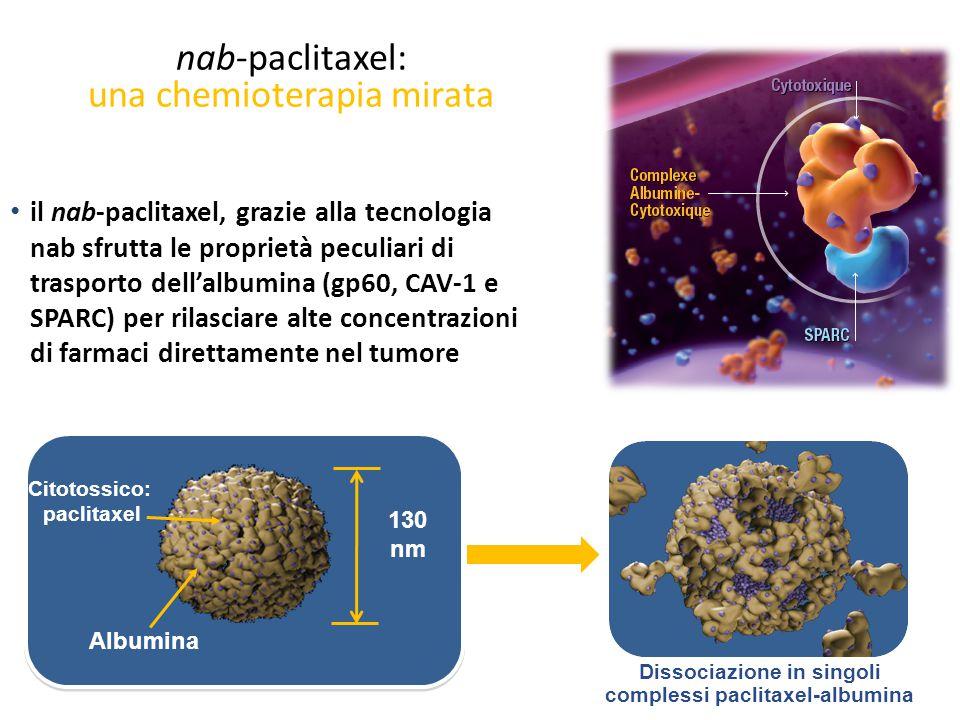 nab-paclitaxel: una chemioterapia mirata