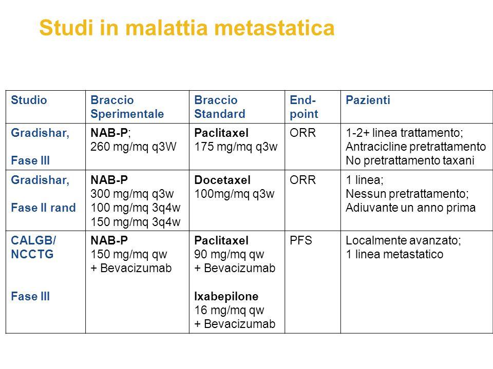 Studi in malattia metastatica