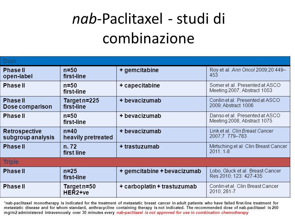 nab-Paclitaxel - studi di combinazione