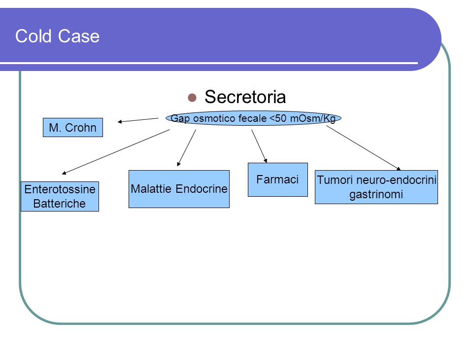 Cold Case Secretoria M. Crohn Farmaci Tumori neuro-endocrini