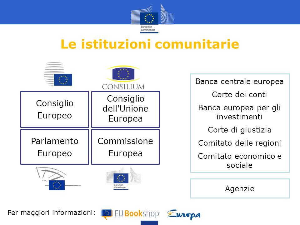Le istituzioni comunitarie