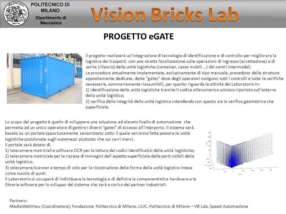 Vision Bricks Lab PROGETTO eGATE